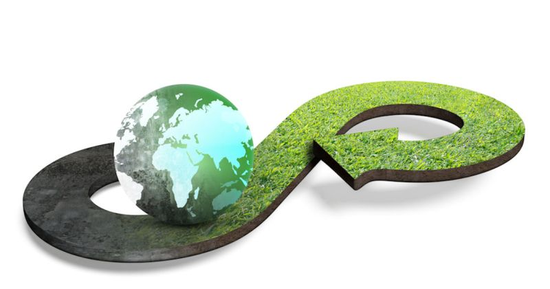 A globe moves toward a greener closed loop representing a Circular Economy